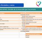 Suteba advierte sobre el uso del Fondo Educativo