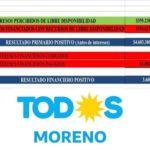 «Intendenta electa, son 5300 trabajadores /as» y… la interna continúa