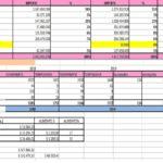 Presupuesto 2020: el Gasto en Personal y un Trébol intocable