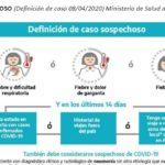 Día 23: en alza el número de pacientes sin COVID -19