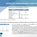 Día 111: son 55 nuevos casos de coronavirus