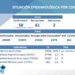 Día 314: los contagios superaron los 24 mil en una jornada que registra dos defunciones