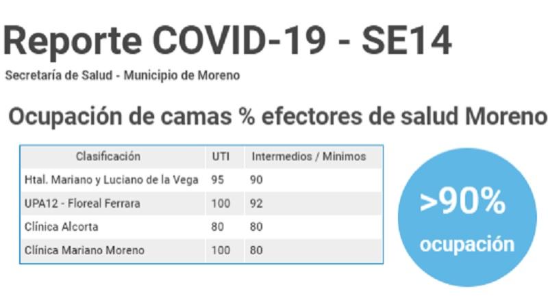 Las fotos del COVID en Moreno: semana 14